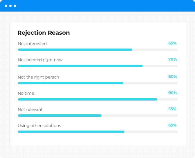 Insights & Report image